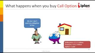 Derivatives: Option Trading Explained - Webinar part-1