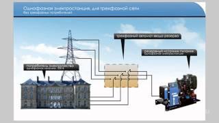 видео Неисправности системы электроснабжения и их определение