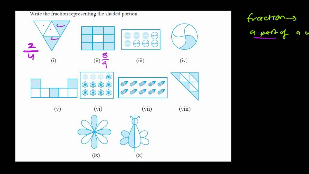 How to Solve What fraction of the Figure is Shaded - YouTube