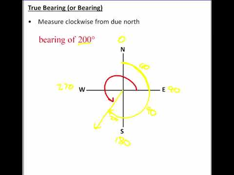Convert True Bearing to an Angle in Standard Position