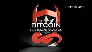 Bitcoin Technical Analysis (BTC/USD) : Slapping the Bull...   [06.15.2019] thumbnail