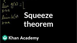 Squeeze theorem (sandwich theorem) | Limits | Differential Calculus | Khan Academy