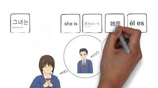 1cut4lang, learning English, Japanese, Chinese, Spanish & Korean together in cartoon.