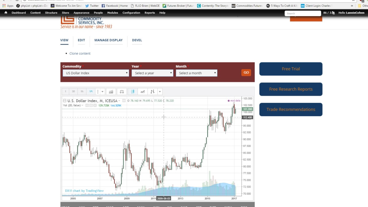 Tag : forexpros « The Binary Options Trading Guide