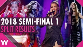 Eurovision 2018 Semi-Final 1 Split Results: Who did the juries help or hurt?