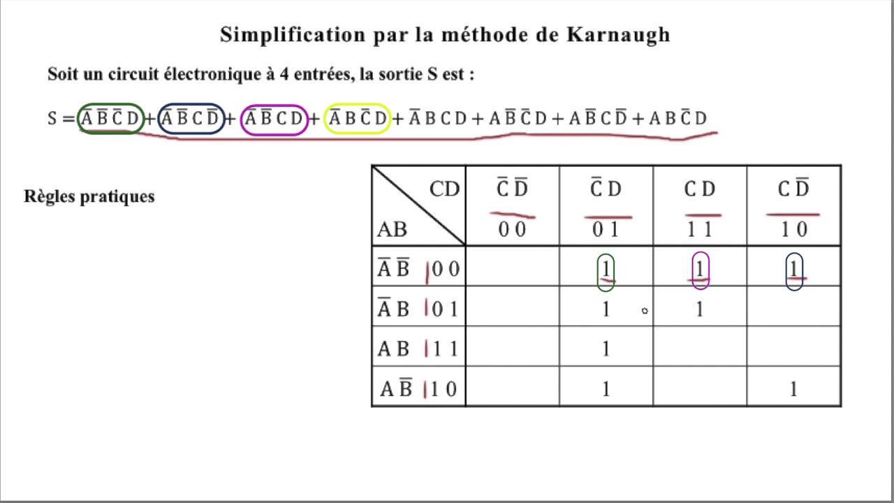 Presentation Simplification Par La Methode De Karnaugh Ousmane Khouma Youtube