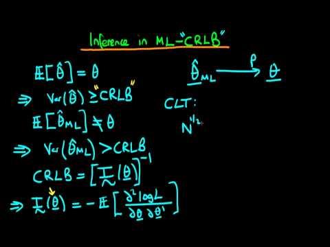 The Cramer-Rao Lower Bound: Inference In Maximum Likelihood Estimation