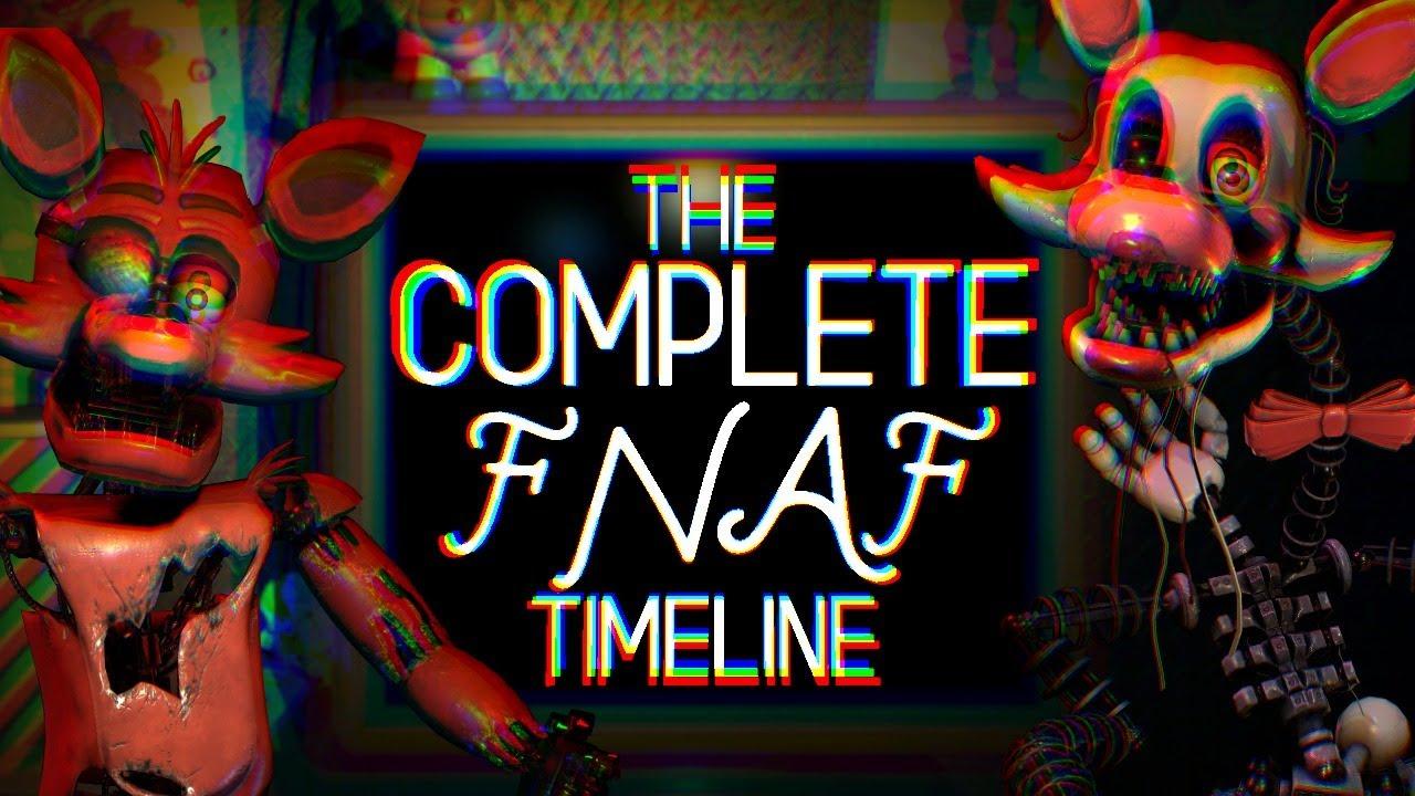 The Complete Fnaf Timeline  Outdated