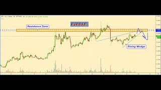 BITCOIN price analytics, BITCOIN prediction, Cryptocurrency Market overview for 01.21.2020