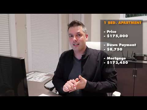 Aký príjem je potrebný na kúpu nehnuteľnosti v Calgary