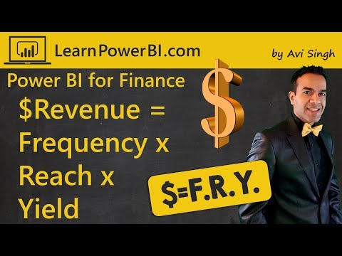 Power BI Financial Dashboard: Frequency x Reach x Yield = Revenue (The F.R.Y. approach)