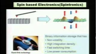 Mod-01 Lec-28 Spintronic Materials III Tunelling Magnetoresistive Materials