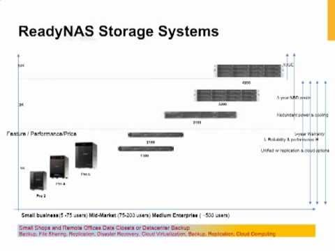 NETGEAR Optimizing Backup and Disaster Recovery for your VMware Environment