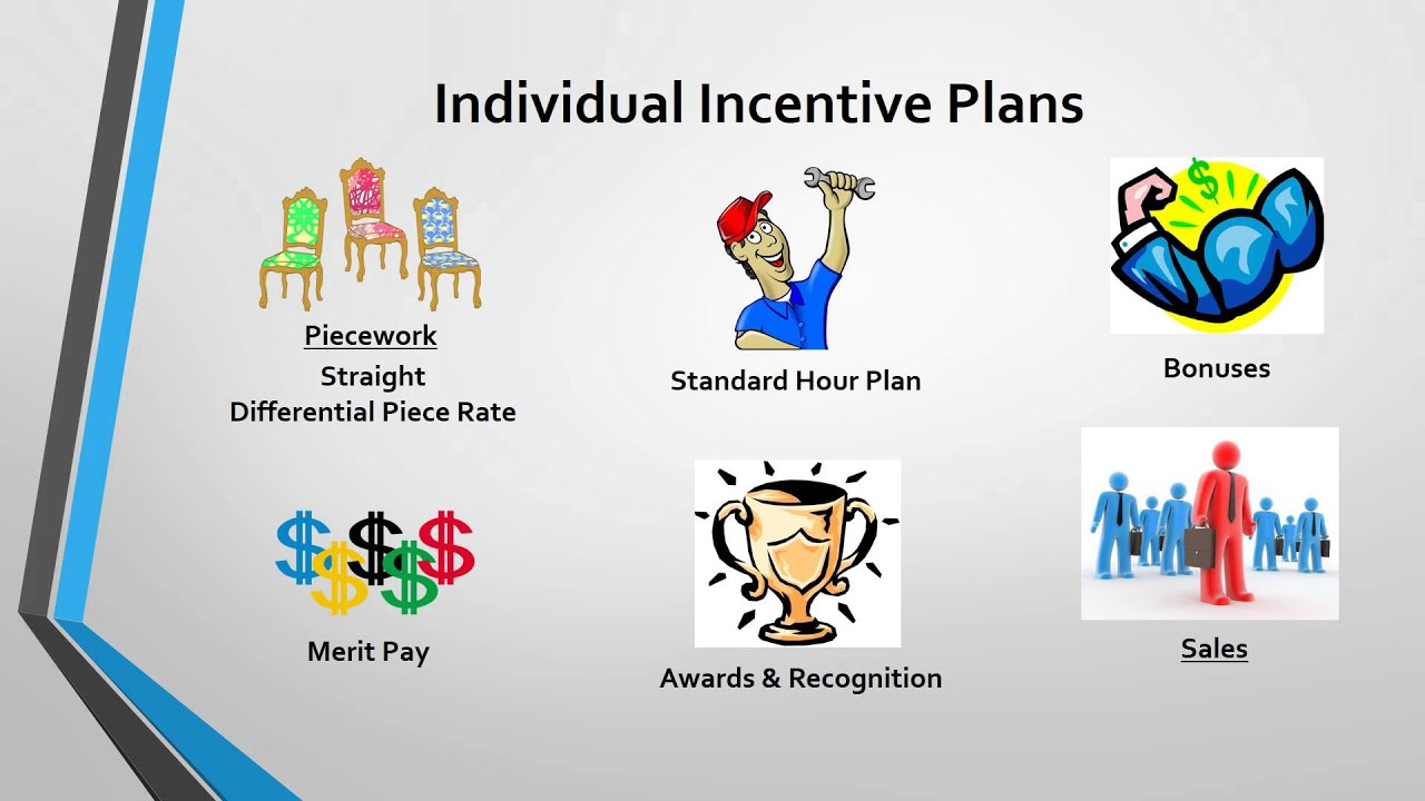Company Incentive Plans Youtube