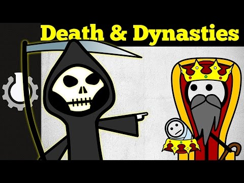 Death & Dynasties (Rules for Rulers...