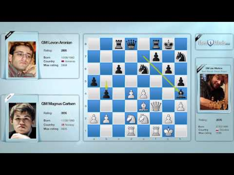 Chess Grandmaster Explains — GM Carlsen vs. GM Aronian (Tata '12)