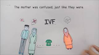 Science and Religious Perspectives on In-Vitro Fertilisation (IVF)