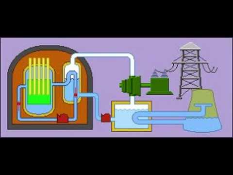Nuclear power station youtube nuclear power station ccuart