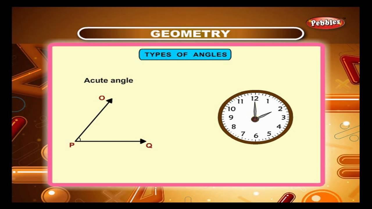 Cbse 4th CBSE Maths   Geometry   NCERT   CBSE Syllabus   Animated ...