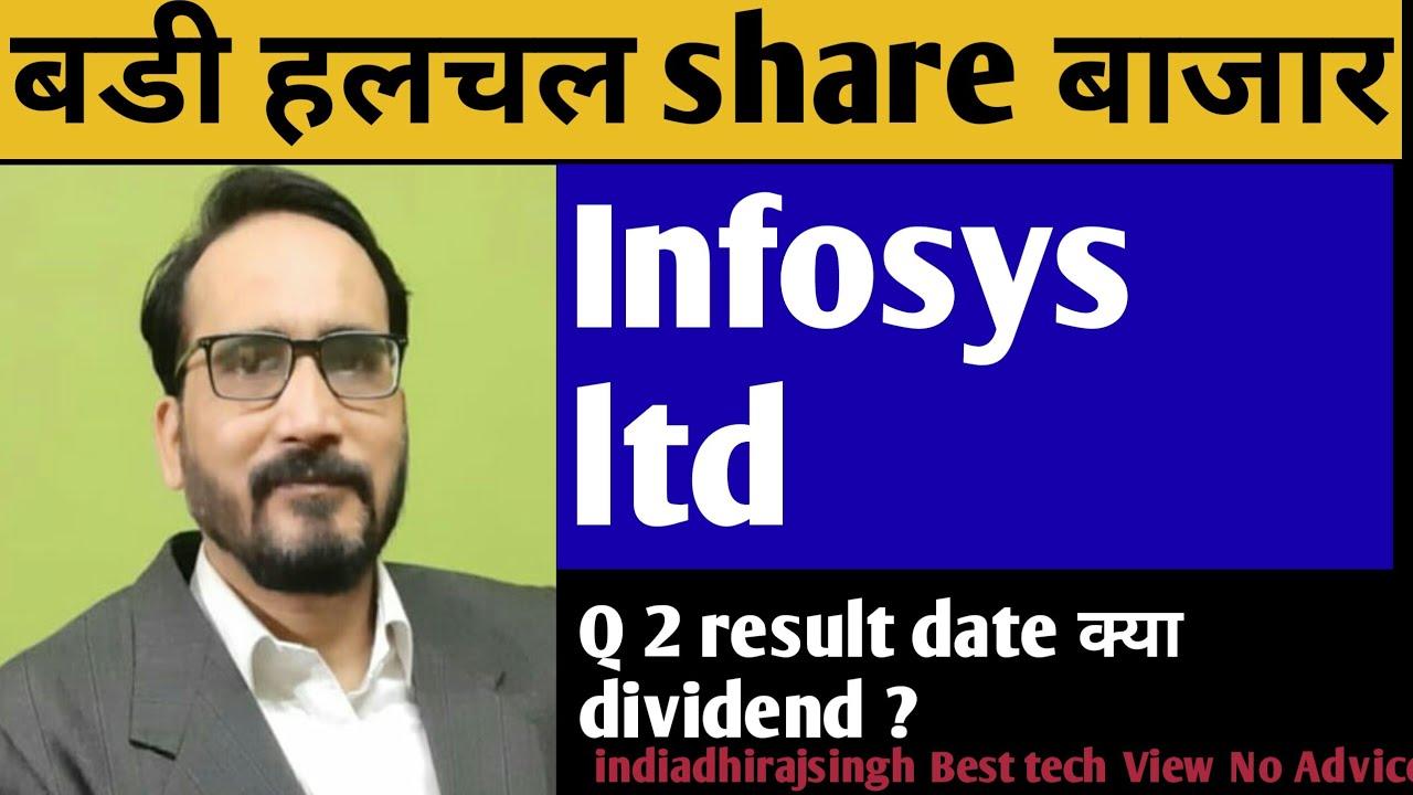 Infosys Share News Infosys Share Price Infosys Ltd Share Forecast Infosys Share Nse Infosys Analysis Youtube