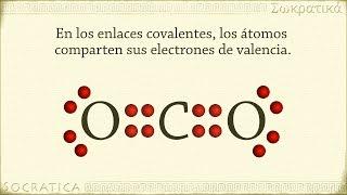 Química: Enlaces covalentes polares y no polares