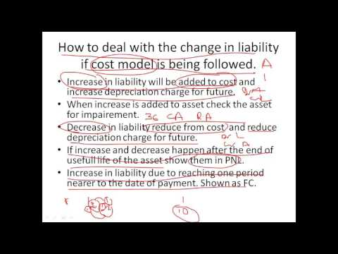 CHANGES IN DECOMMISSIONG LIABILITIES