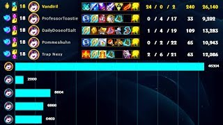 OFA LULU! 4 Supports & 1 Carry! UNKILLABLE!