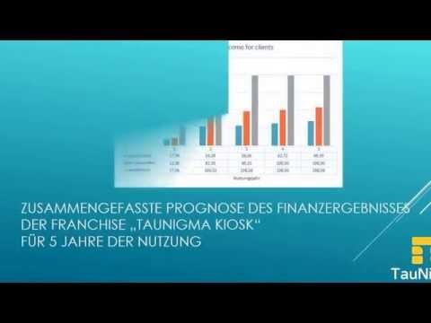 TauNigma Finanzierungsplan  -  deutsch