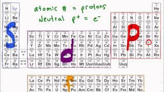 K Electron Configuration Electron Configuration of Atoms