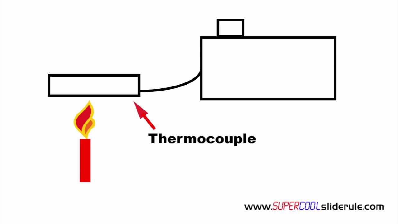 Thermocouple Not Working : Thermocouple what is a how does