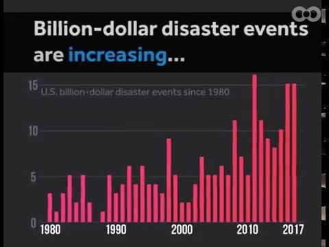 Billion-dollar weather and climate disasters in 2017