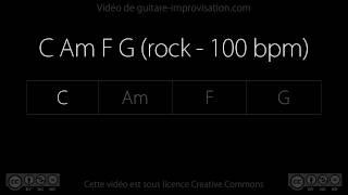 Скачать C Am F G Rock 100 Bpm Backing Track
