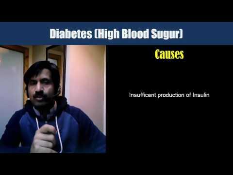 diabetes-(high-blood-sugar):-types,-causes,-symptoms-explained