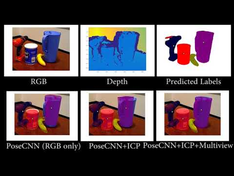 Papers With Code : PoseCNN: A Convolutional Neural Network