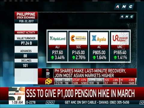 PH shares make last-minute recovery