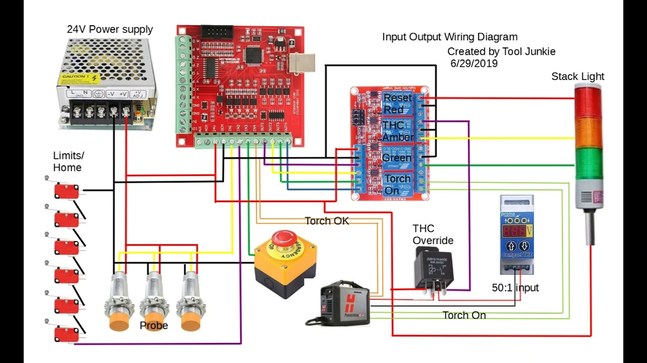 Langmuir Systems Z-axis Modified Wiring Diagram
