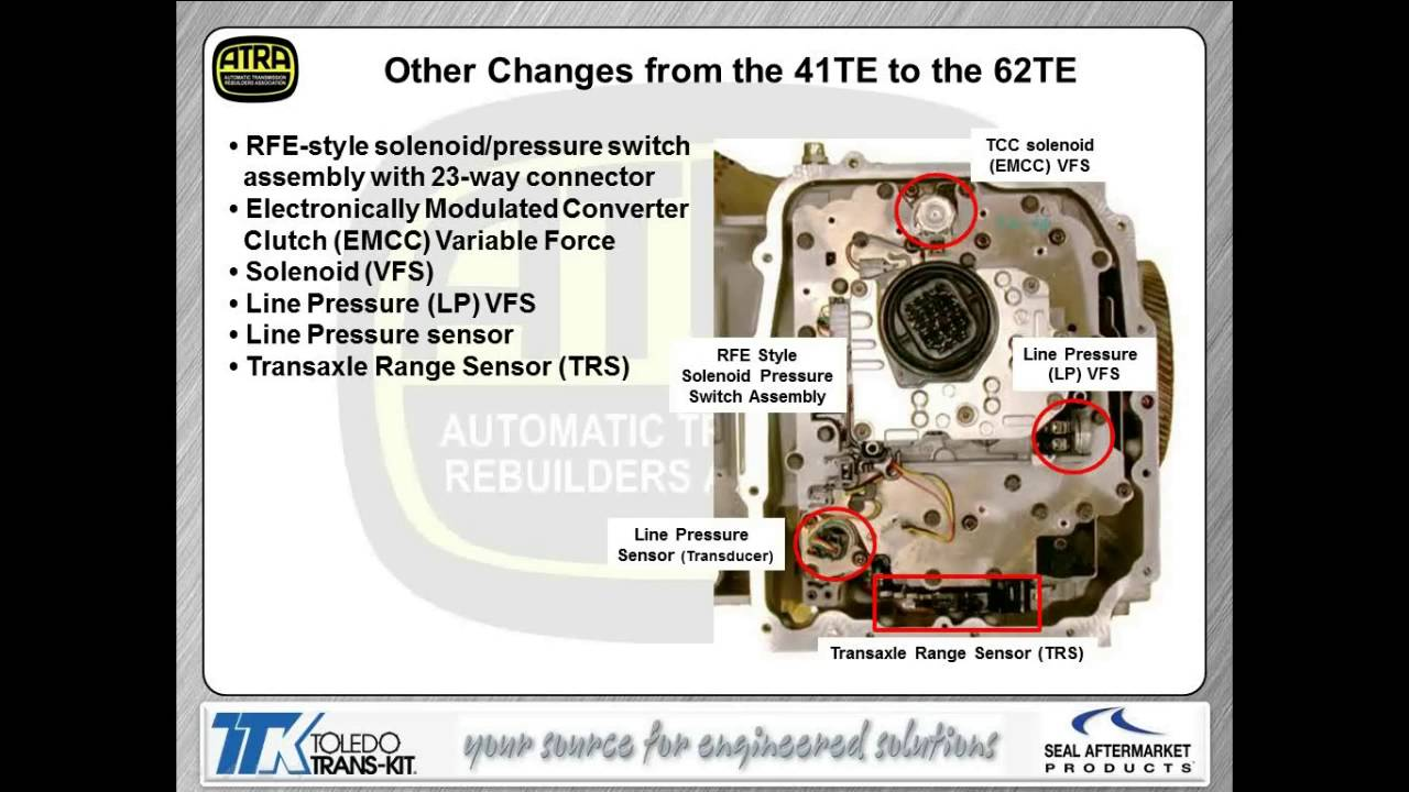 62TE Updates