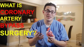 What is a Coronary Artery Bypass Graft (CABG) surgery and nursing care.