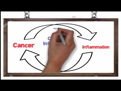 Chronic Inflammation: The Root Cause of a Multitude of Diseases from YouTube · Duration:  1 minutes 35 seconds