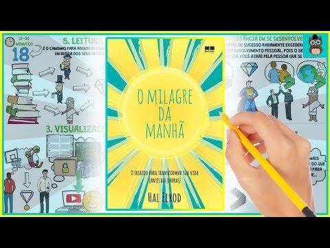 o-milagre-da-manhÃ---os-6-hábitos-matinais-para-transformar-a-sua-vida-|-hal-elrod-|-resumo-do-livro