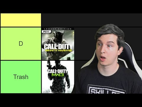 My Call Of Duty Tier List