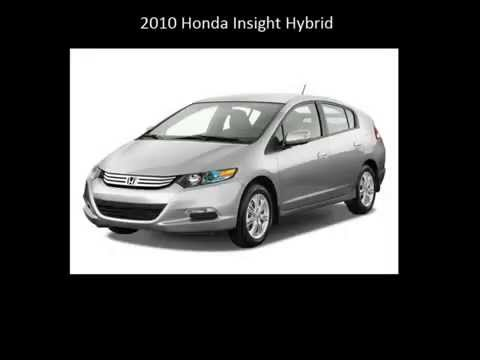 (Used Hybrids For Sale Los Angeles) Top Used HybridsFor Sale