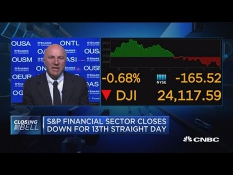 Kevin O'Leary: I prefer tariff wars to CFIUS