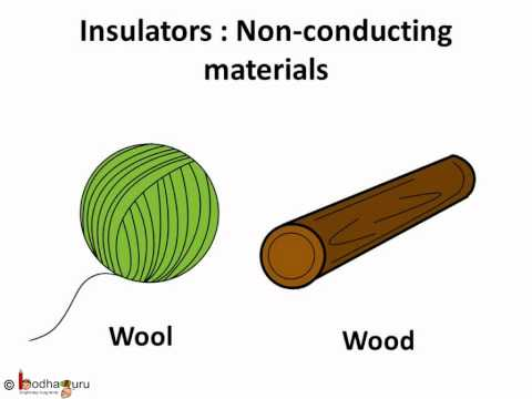 Science - Electricity - Conductors and Insulators - English