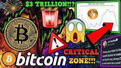 BITCOIN HASHRATE FALLING!! BTC GOLDEN CROSS FAKEOUT!!? $3 TRILLION STIMULUS!!!