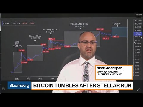 Bitcoin Is Just Getting Started On Next Parabolic Cycle, Says Etoro's Greenspan