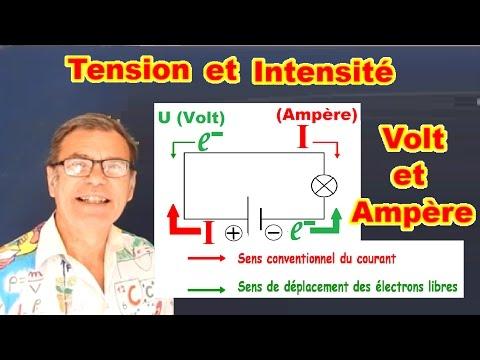 Tension et intensité électrique : Différence entre volt ampère