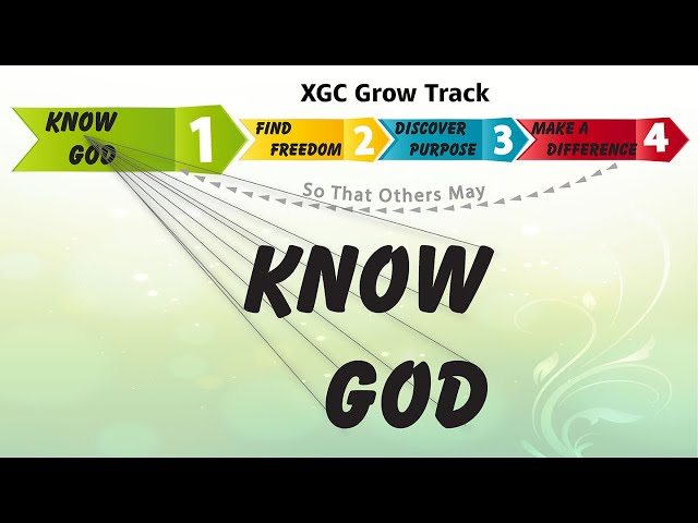 Knowing God Well - 2020/09/20