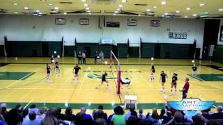 Stanford Ball Handling Drills - John Dunning