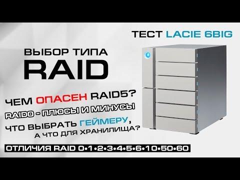 Почему RAID6 надежнее,